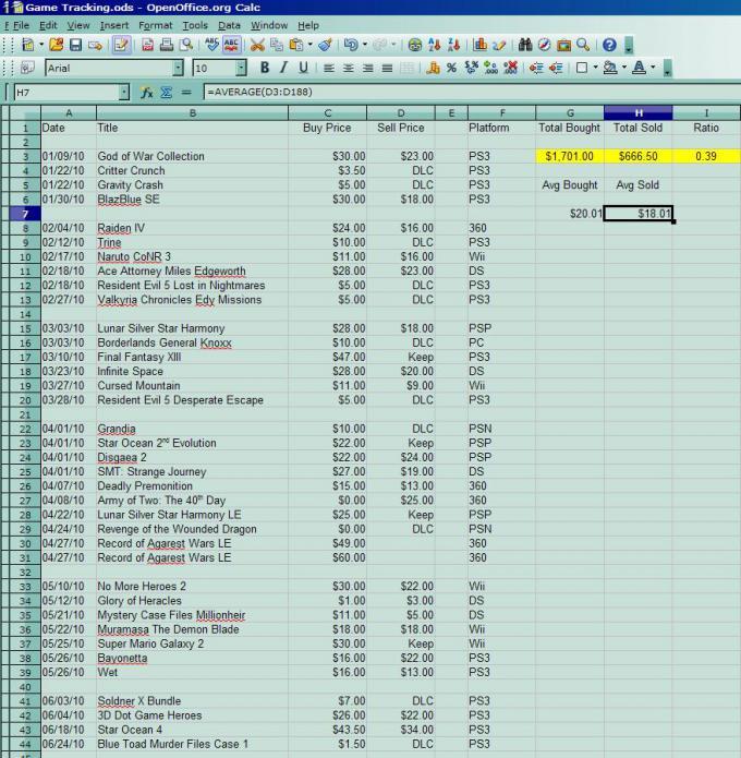 Game Database Through June