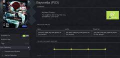 Cag bayonetta