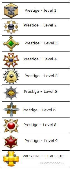 COD4 Prestige Icons
