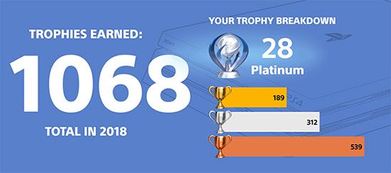 trophiesearned2018.jpg