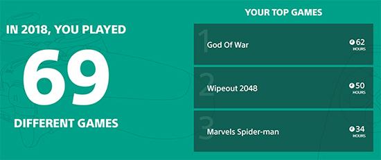 gamesplayed2018.jpg